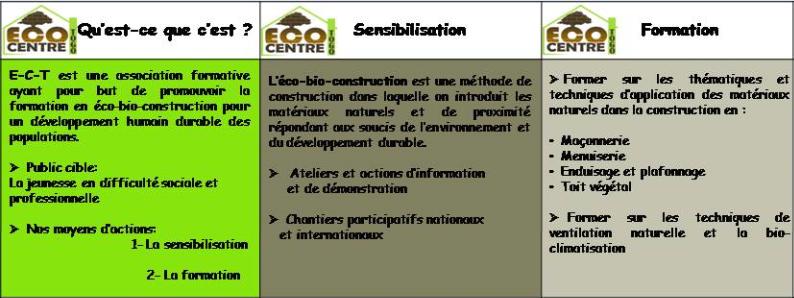 Eco-Centre-Togo